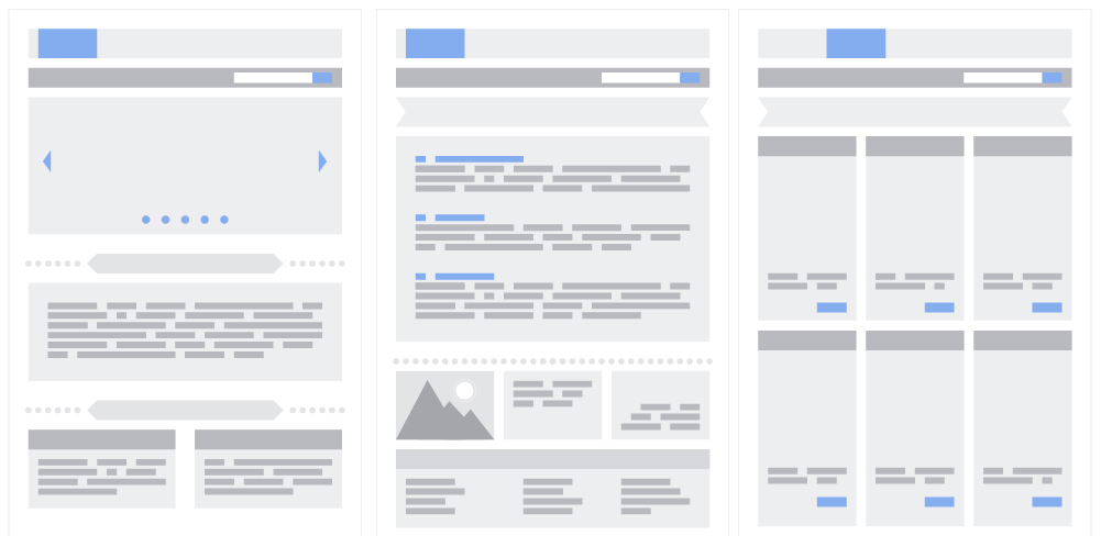 How Prototyping Wireframes Works and Why its Valuable