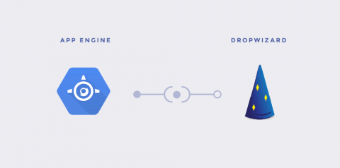 Deploying Dropwizard on App Engine Flex